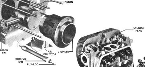 1967 Vw Engine Diagram by 1967 Vw Beetle Engine Diagram Engine Wiring Diagram Images