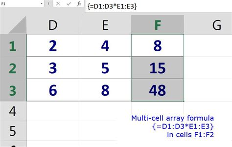 Use Of Arrays And Array Formulas In Excel