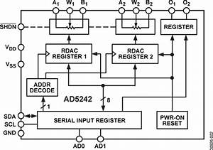 Ad5242 Datasheet And Product Info