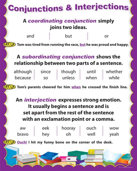 english charts ctp conjunctions interjections chart