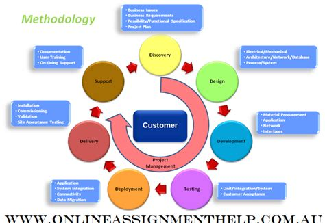 Acknowledgement in phd dissertation martin luther king thesis statement west texas a&m application essay west texas a&m application essay problem solving research paper