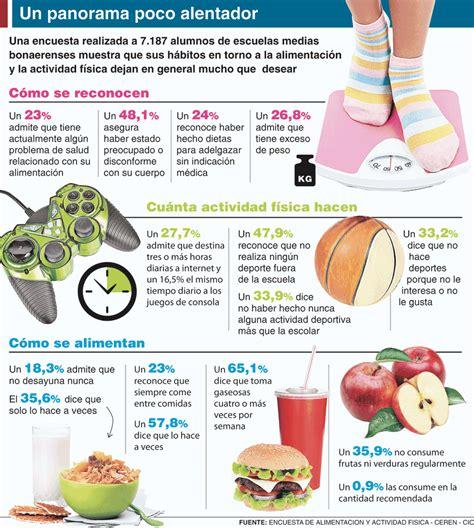 malos habitos de la obesidad