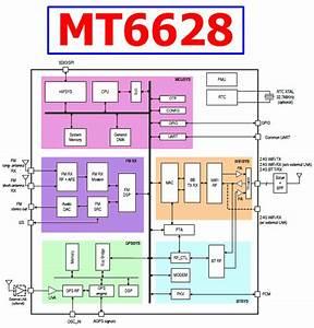 Mt6628 Datasheet - Wireless Communication Device