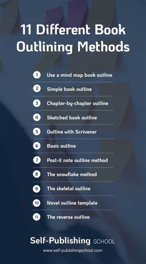 book outline   outline    chapter