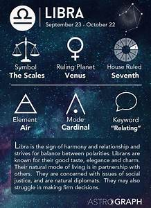 Astro Chart Software Astrograph Libra In Astrology