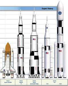 Nasa Sls Vs Saturn V - Pics about space