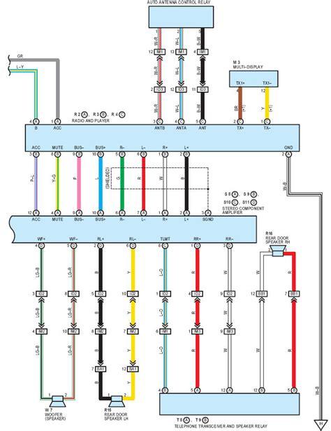 Audio Wiring Diagram For Anybody Lexus