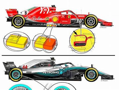 Ferrari Mercedes Fia Disegno Correzioni Imposte Dalla