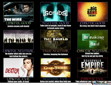 Alignment Chart Meme - tv series alignment chart by recyclebin meme center