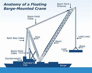 Floating Crane 101 Heavy Lifting Over Water