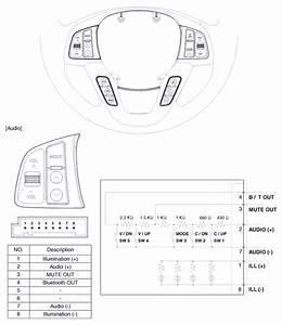 Kia Optima  Audio Remote Control  Schematic Diagrams