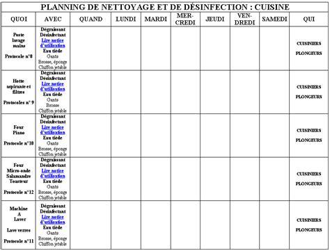 plan de nettoyage cuisine attractive plan de nettoyage cuisine collective 5 4 2 1
