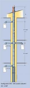 Conduit Evacuation Chaudiere Gaz Condensation : chaudi re murale gaz condensation de 6 6 23 8 kw ~ Melissatoandfro.com Idées de Décoration