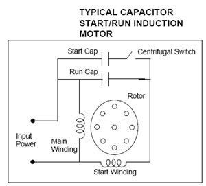 Start Capacitor Wiring by Cr4 Thread Capacitor Start Run Wiring