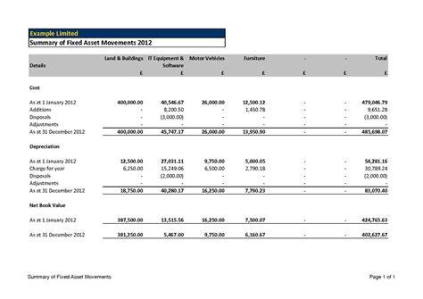 depreciation schedule template excel