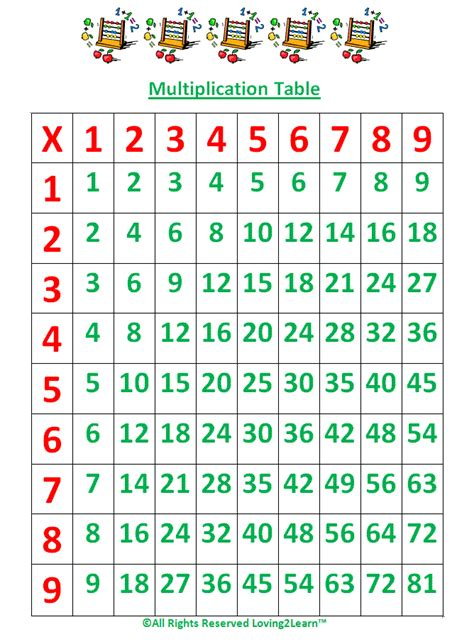 multiplication tables interactive games super subjects mighty math operations knowing