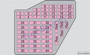Fuse Box Diagram  U0026gt  Skoda Octavia  Mk1  1u  1996