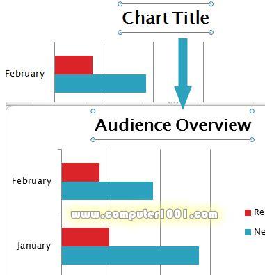 membuat grafik batang bar chart  excel