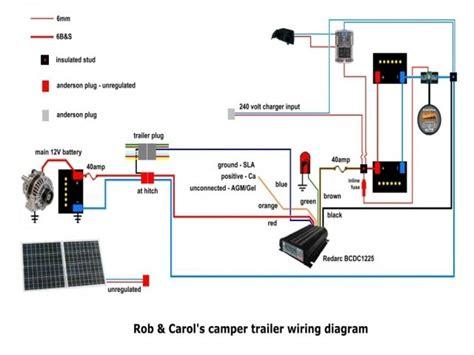 rv wiring diagram rv electrical wiring diagram mifinder co