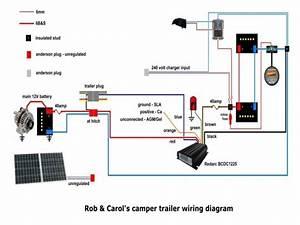 Camping Rv Trailer Wiring Diagram 5th Wheel Camper Wiring