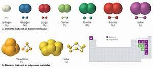 Pengertian Dan Perbedaan Jenis Partikel Materi Atom