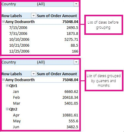 ungroup data pivottable pivot excel table dates grouped months quarters fields together