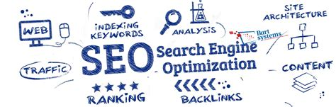 Search Engine Optimization Program by Seo Consultant Website Ranking In Uganda Burt Systems