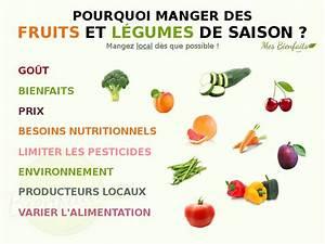 Fruits Legumes Saison : fruits et l gumes de saison pourquoi manger de saison et ~ Melissatoandfro.com Idées de Décoration