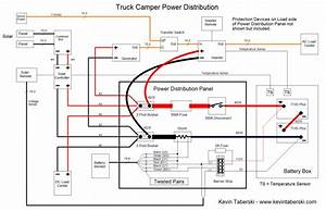 Shore Power Wiring Diagram Camper