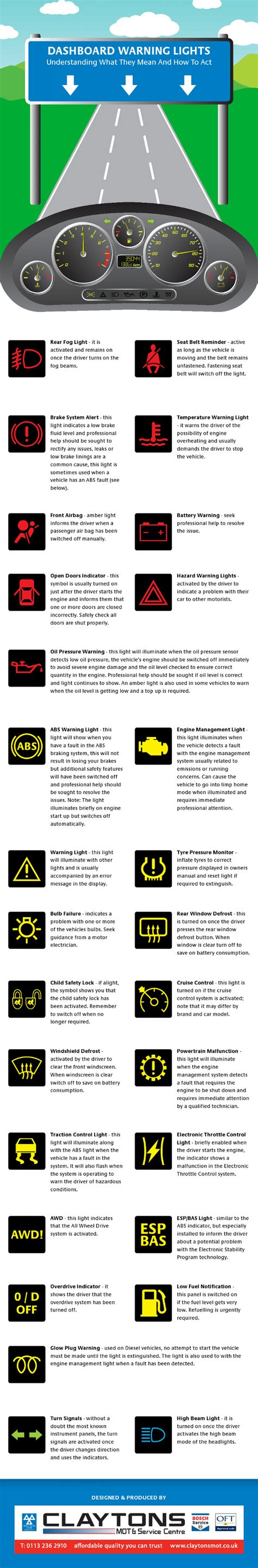 car light meanings car dashboard warning lights understanding what they