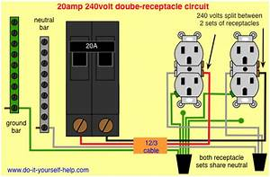 Wiring 20 Amp Double Receptacle Circuit Breaker