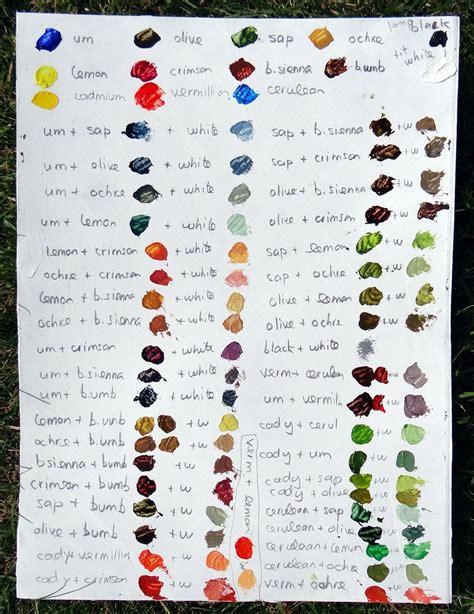 color coordination chart paint home decor loversiq