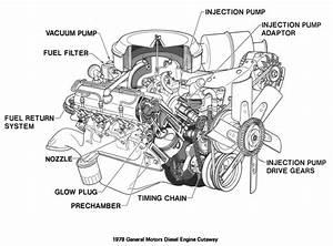 Oldsmobile 350 V8