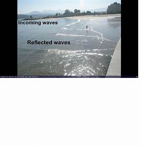 Sea Waves  Swell And Other Effects - Franks-weather