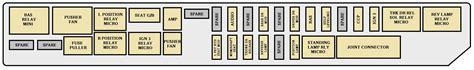 Cadillac Ct Fuse Diagram by Cadillac Cts 2004 Fuse Box Diagram Auto Genius