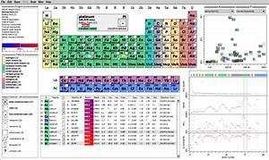 Example  U2014 Elements