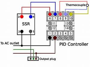 Universal Temperature Controller For  70