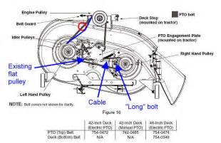 troy bilt 42 riding mower deck parts diagram troy free