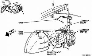 How Do I Instal An Aftermarket Radio In My 1994 Cadillac