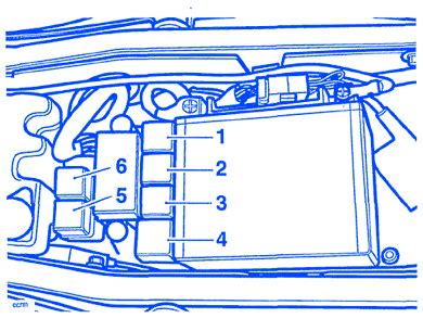triumph speed triple  fuse boxblock circuit breaker diagram carfusebox