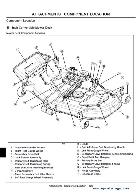 Gx345 Wiring Diagram by Deere Gx335 Parts Manual Zef Jam