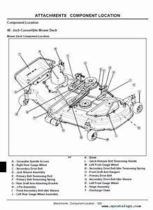 John Deere Gx335 Parts Manual