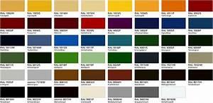 Farbpalette Für Wandfarben : wandfarbe palette alle ideen ber home design ~ Sanjose-hotels-ca.com Haus und Dekorationen