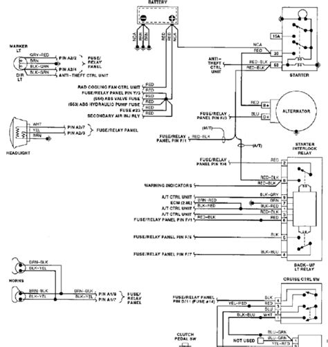 1993 Vw Beetle Wiring Diagram by Vw Cc Fuse Box Wiring Diagrams Pat Interior Diagram Easy