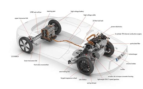 Electric Motor Components by Electric Car Components Search Project Alfa
