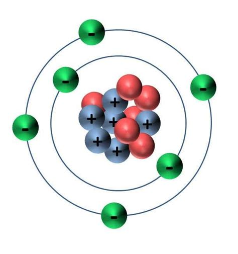 Element Protons by In The Search For New Elements Look No Further Than Earth