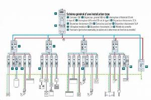 schema electrique maison gratuit pdf With schema installation electrique maison individuelle