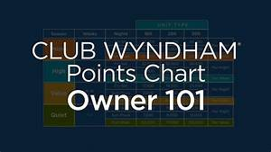 Club Total Points : club wyndham points chart owner 101 youtube ~ Medecine-chirurgie-esthetiques.com Avis de Voitures