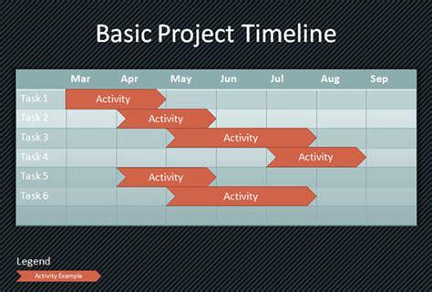 project timeline templates   premium