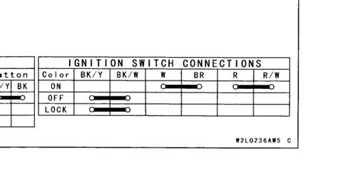 Wiring Switch Place Key Ignition Page